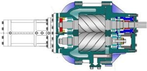 Sour Gas Twin Screw Compressor